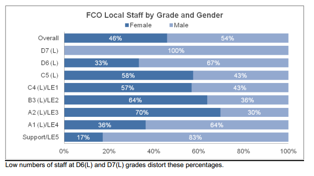 FCO-gender-profile-2.png